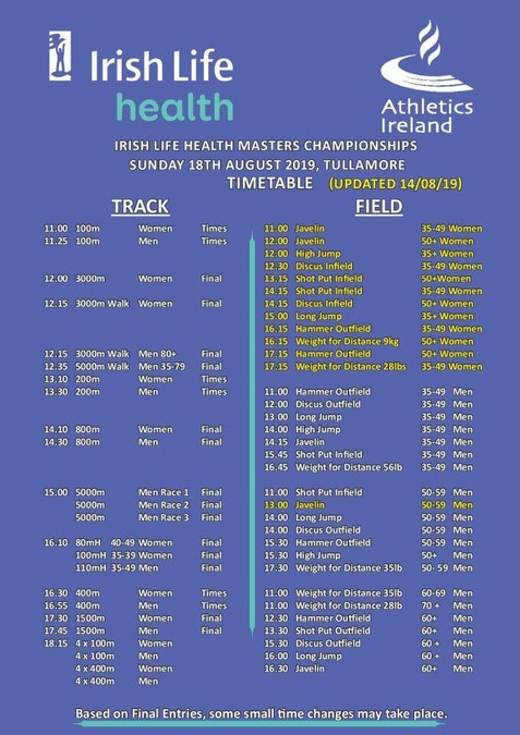 national masters track and field championships 2019