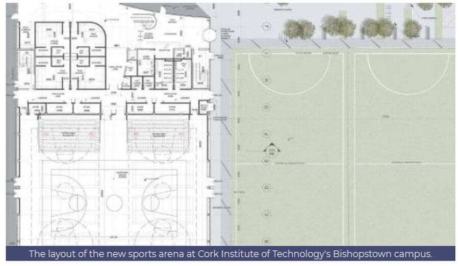 proposed cit indoor athletics july 2019
