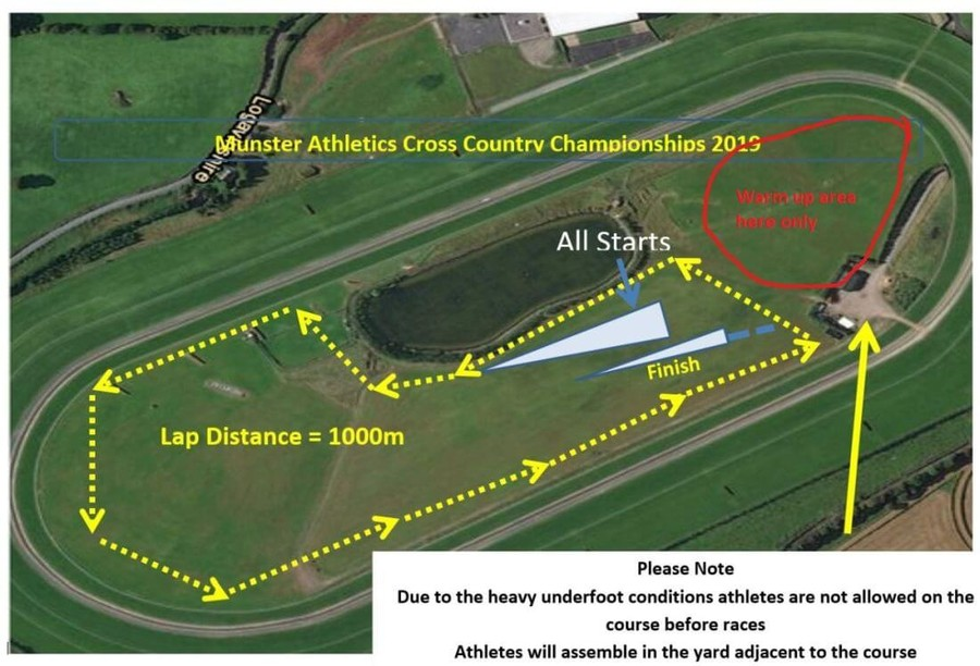 munster athletics novice u23 even age xc course 2019