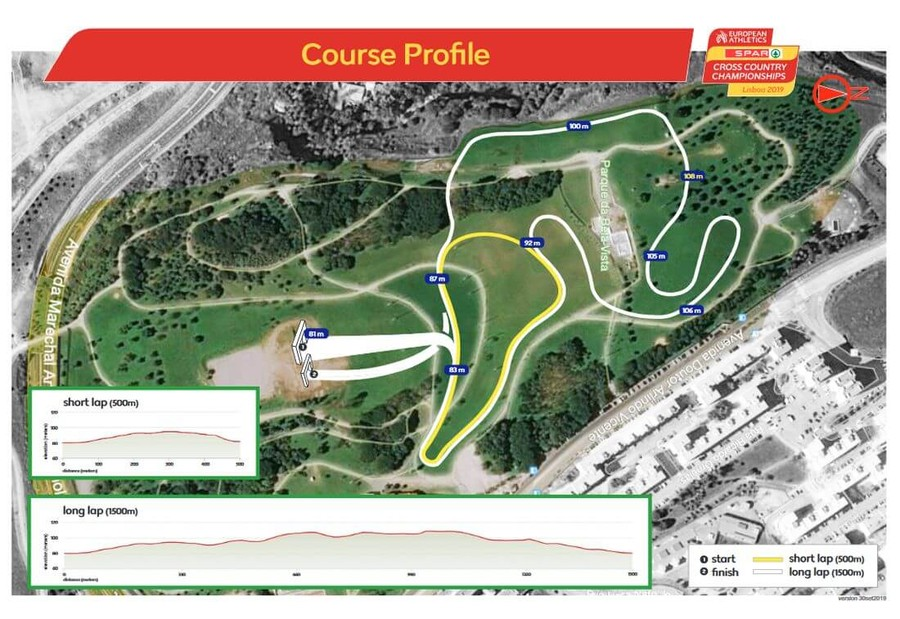 european cross country championships course 20191