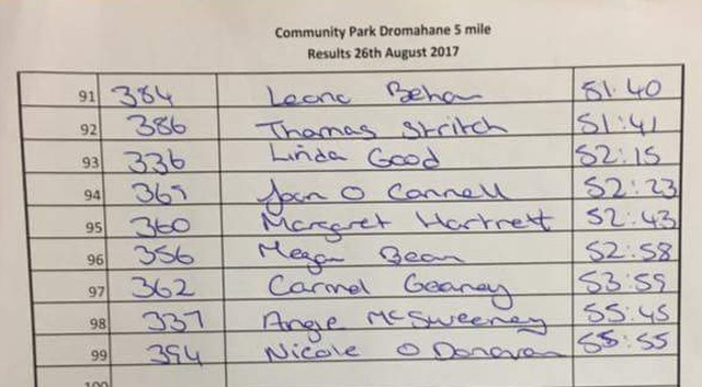 dromahane 5 mile race results 2017 page 4