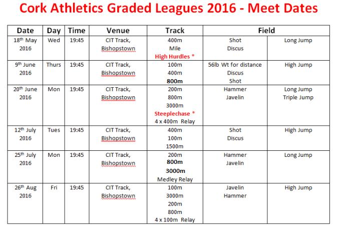 5cc5a137c69 Programme - Cork Athletics Graded Track   Field Leagues 2016 - Sponsored by John  Buckley Sports