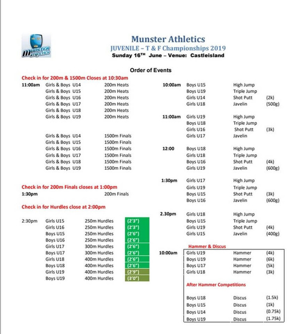 munster juvenile track and field day 3 2019 order of events