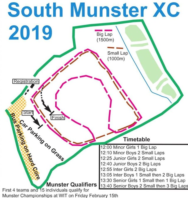 south munster schools cross country course map 2019