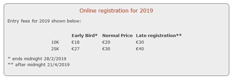great railway run entry fees 2019