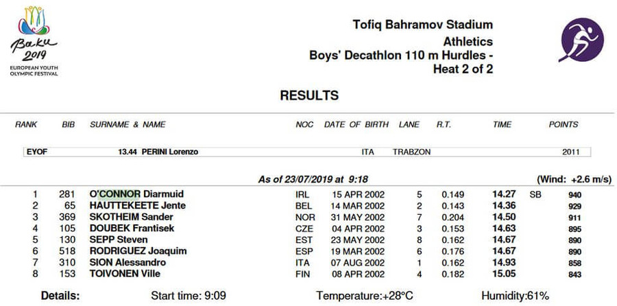 diarmuid o connor bandon ac eyof decathlon 110mh baku 2019