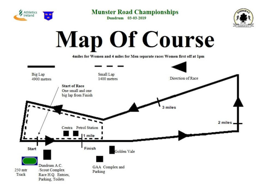 munster road championship course map 2019