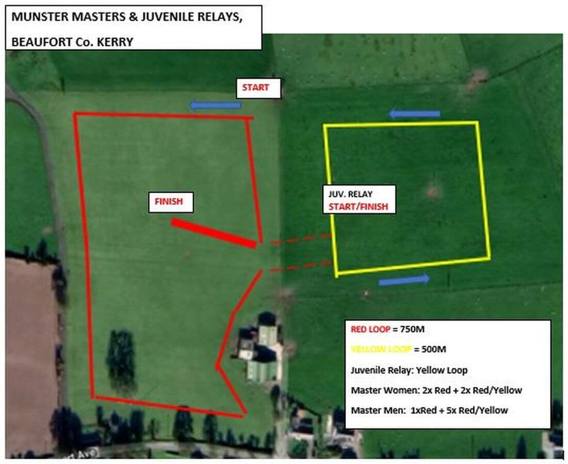 munster masters juvenile xc course map beaufort 2019